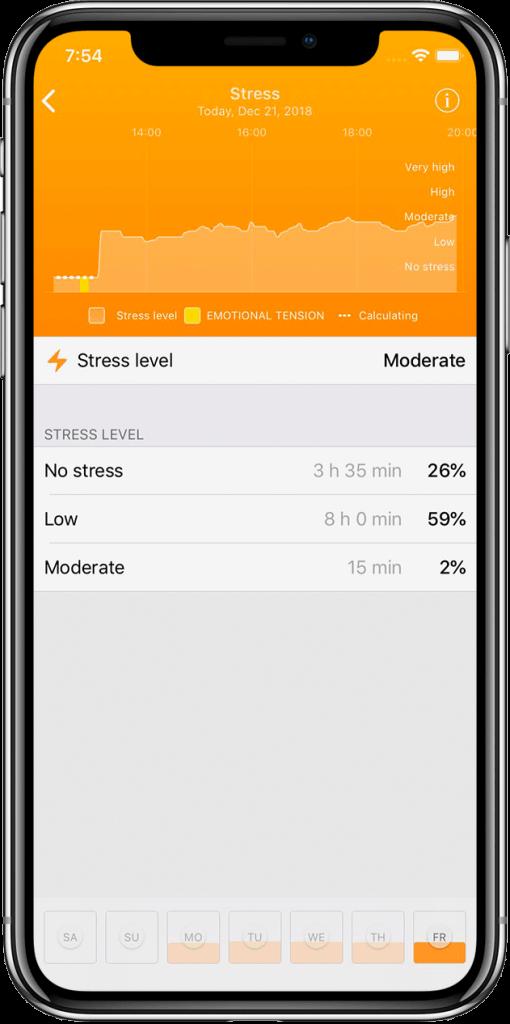 Stress Level screen