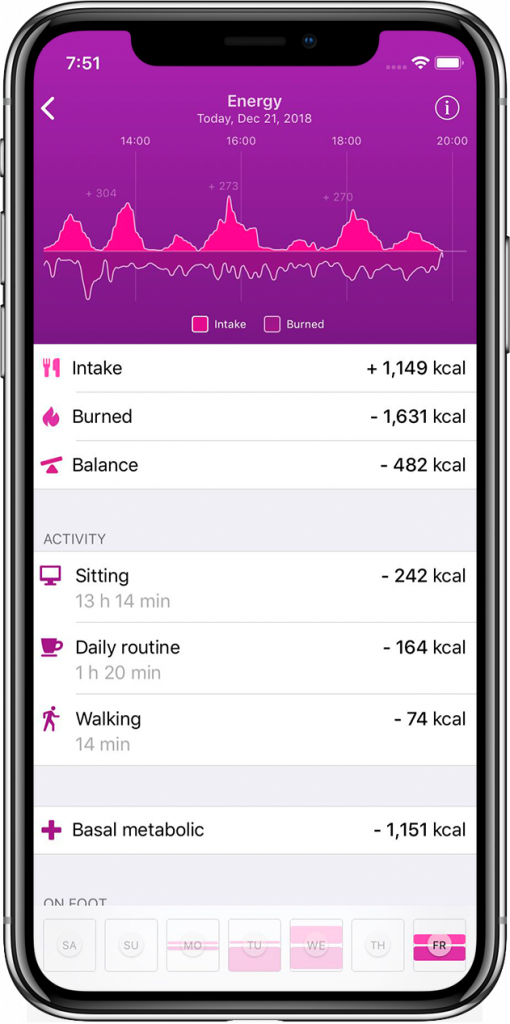 automatic_calories_tracker