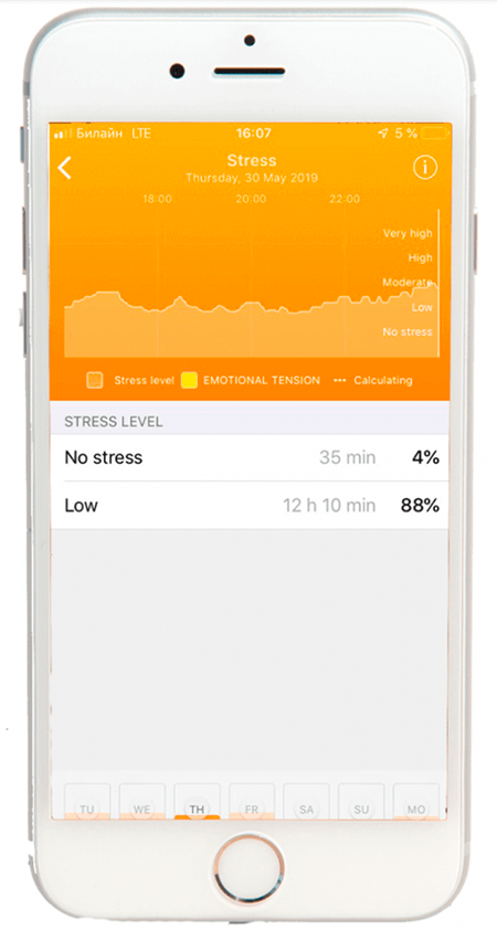 Stress_Level_Screen_HEALBE App