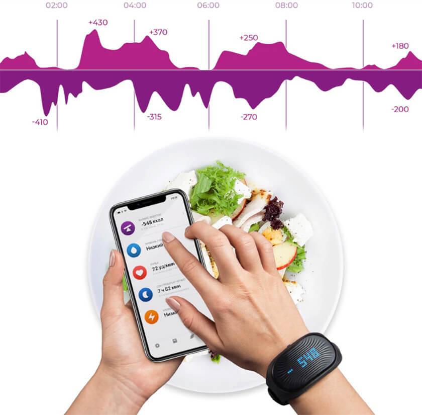автоматический счетчик калорий